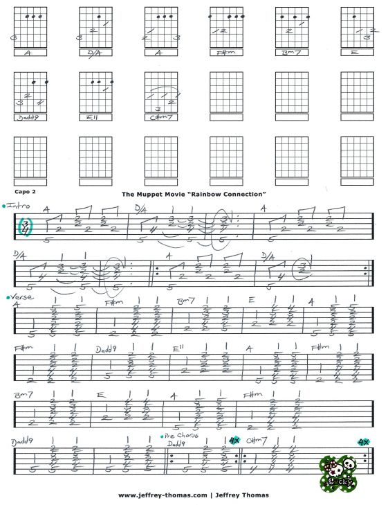 Banjo banjo tabs easy song : Pinterest • The world's catalog of ideas