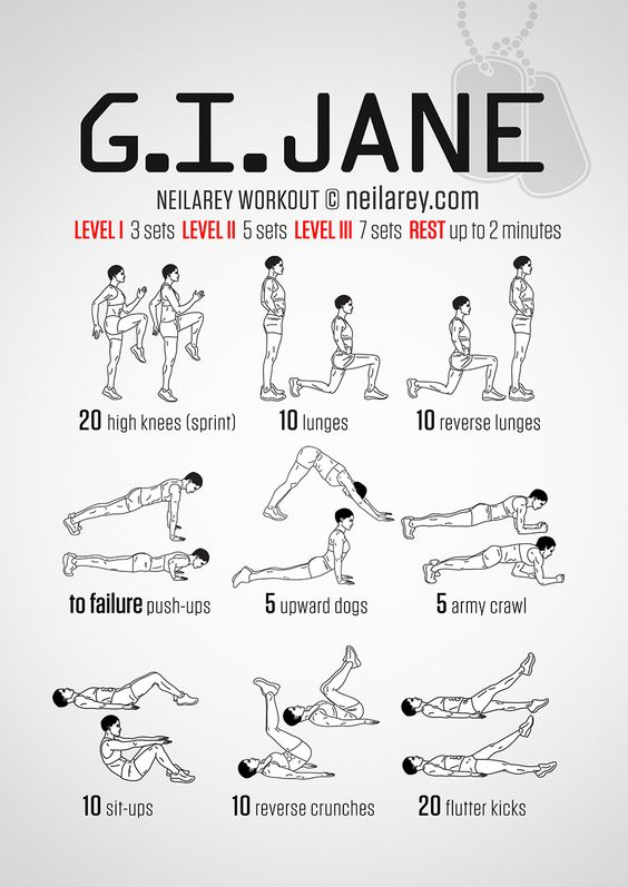 G.I. Jane Workout / What it works: Quads, calves, shoulders, front hip flexors, triceps. chest, lower back, core, abs, lower abs.