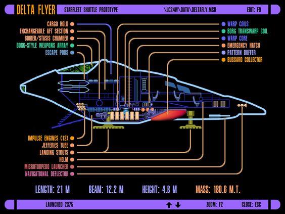 Star Trek Schematics Delta Flyer Pinterest