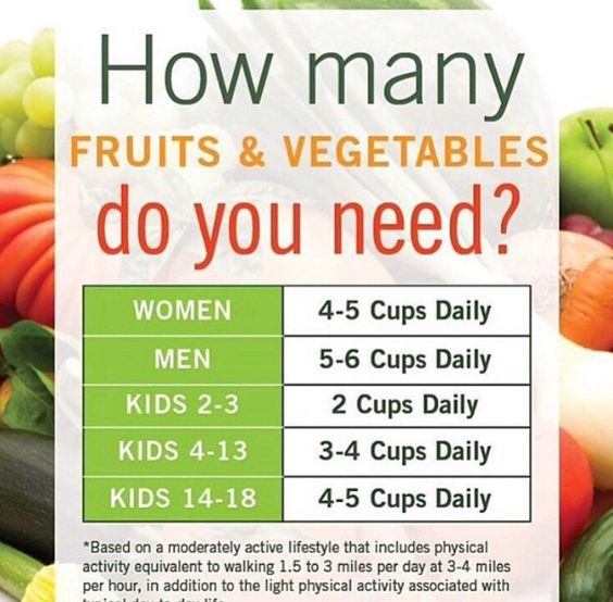 how many fruits and veggies per day healthy fruit desserts