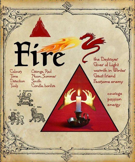 Fire:
