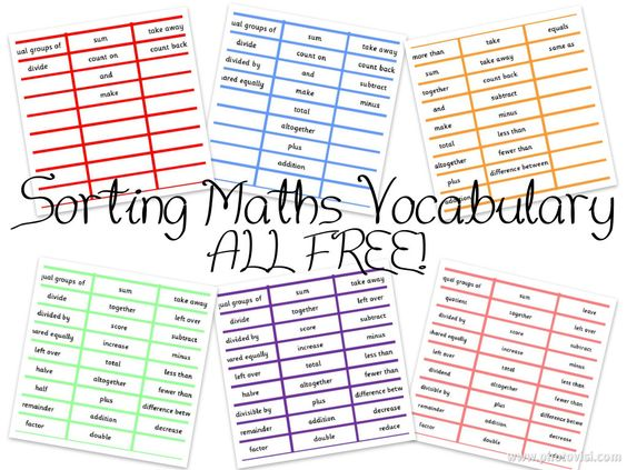Worksheets Math Vocabulary Worksheets math vocabulary worksheet pixelpaperskin 526600 worksheets vocabulary