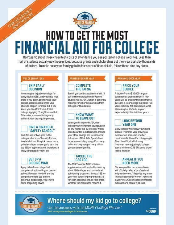 How To Get The Most Financial Aid For College Parents Use This