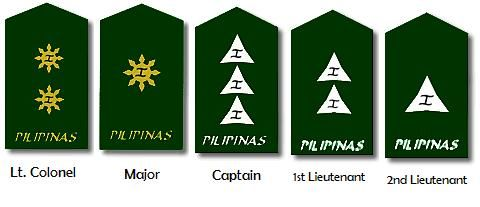 Afp Military Ranks Philippine Navy Philippine Air Force And Philippine Army Ranks And Insignias Philippine Army Army Ranks Military Ranks