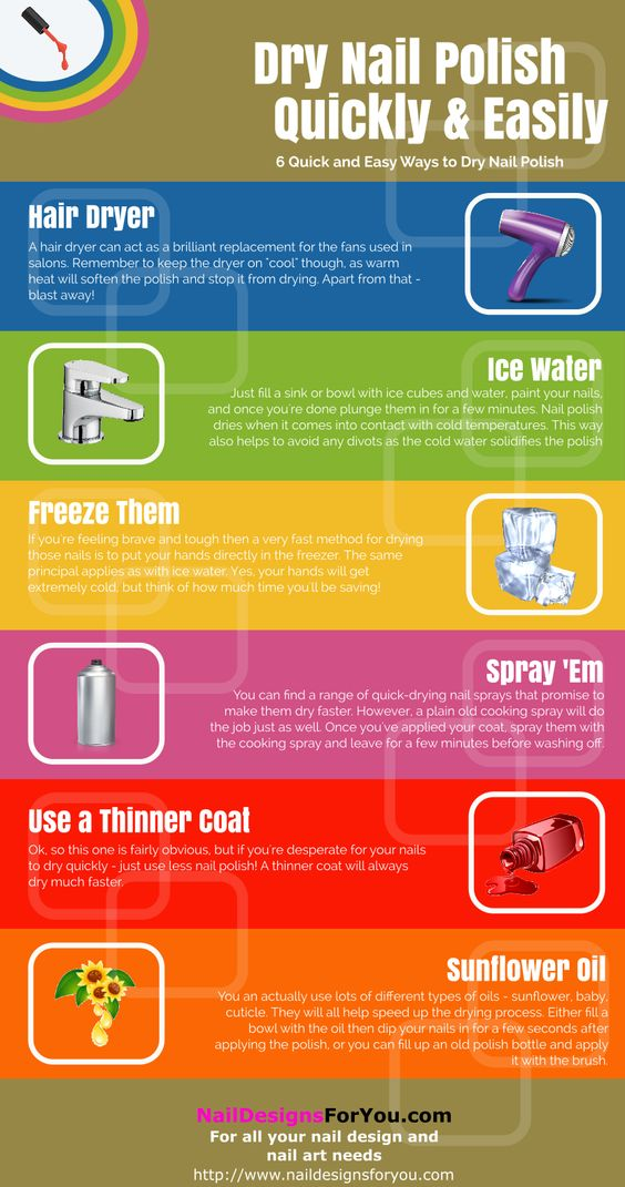 6 Easy Ways to Dry Nail Polish Quickly Infographic #nails #nailpolish http://www.naildesignsforyou.com/6-easy-ways-to-dry-nail-polish-quickly/