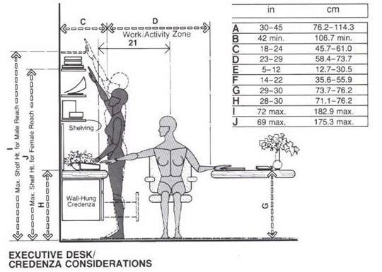 Classroom Furniture Dimensions And Anthropometric Measures : Pinterest the world s catalog of ideas