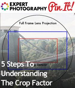 Crop factor, Factors and Photography basics on Pinterest