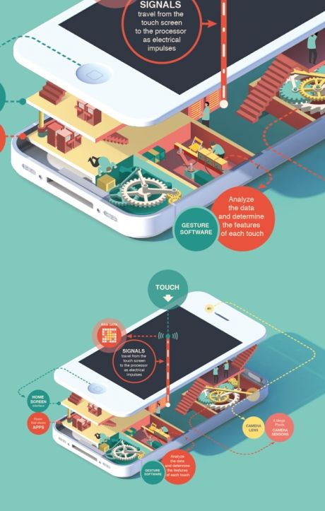 Flat #Design Inspiration | Perfect Set Of Infographics With Flat ...