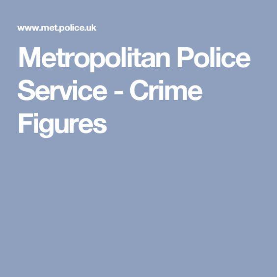 Metropolitan Police Service - Crime Figures