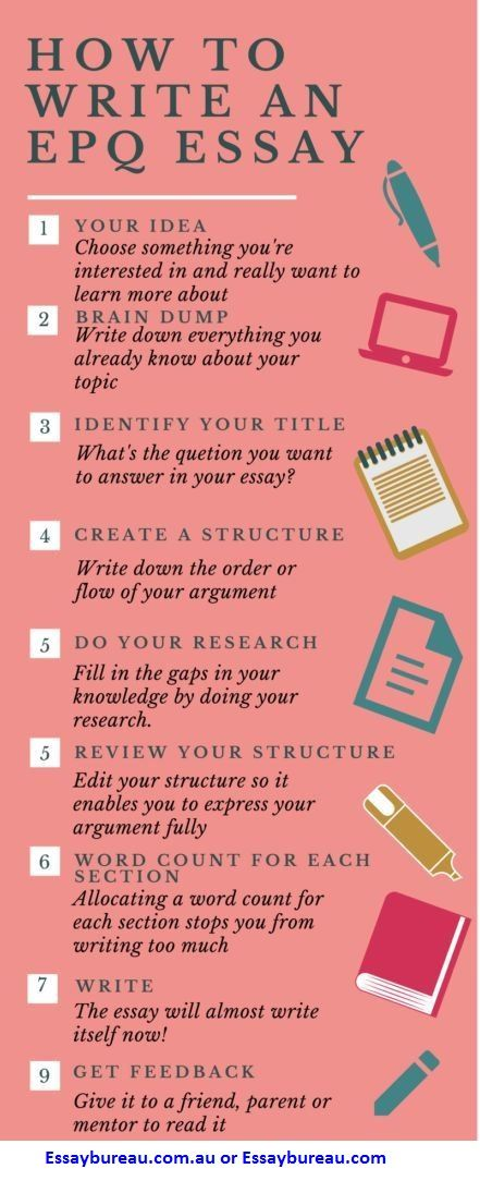 How To Write A Plagiarism Free College University Essay Get In Touch With Me Via Essaybureau Com Au Or Es Tip Example Application