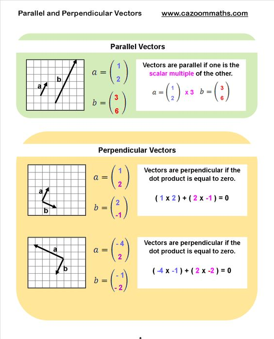 math worksheet : vectors  geometry worksheets math worksheets and worksheets : Graphical Vector Addition Worksheet