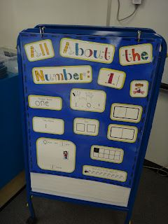 All About the Number: First Grade Garden