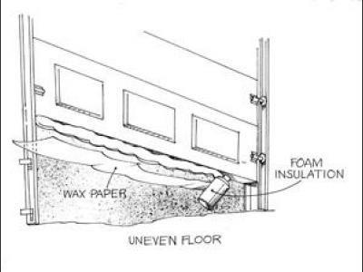 When A Shop Floor Is Uneven The Seal On An Overhead Door