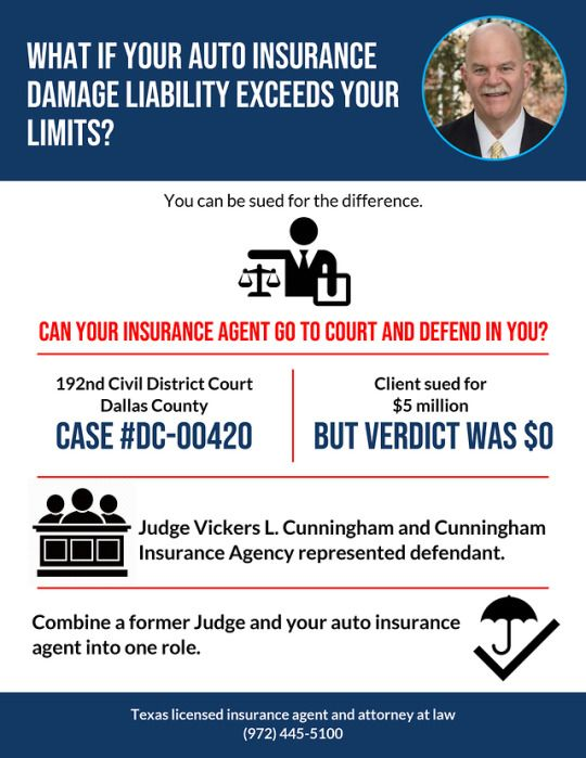 Judge Vickers Lee Cunningham Insurance Agent Dallas Infographic