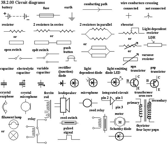symbols for circuit diagrams the wiring diagram wiring diagrams symbols aut ualparts wiring circuit diagram