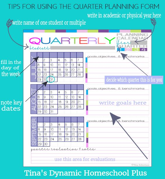 How to Use the Homeschool Quarter Planning Form - Build Your UNIQUE 7 Step Free Homeschool Planner @ Tina's Dynamic Homeschool Plus