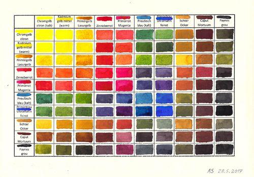 Pin Auf Wandfarben