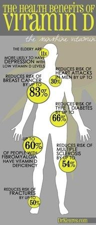 I found I was severly Vitamin D deficient only a month or so before I was diagnosed diabetic. I had a lot of other risk factors going on, but the Vitamin D deficiency has always made me wonder. (I was so Vitamin D deficient that my doctor put me on a prescription of 50,000 mg of D for about five days before cutting back to a normal dose.)