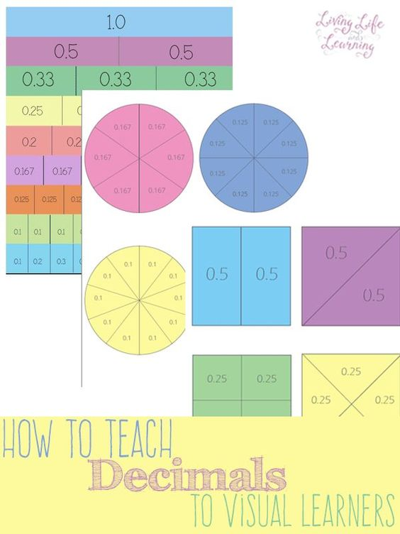 Decimal, Decimals worksheets and Teaching resources on Pinterest