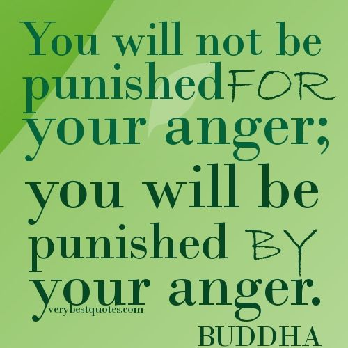 Love And Anger Quotes: Buddha Quotes.You Will Not Be Punished For Your Anger; You