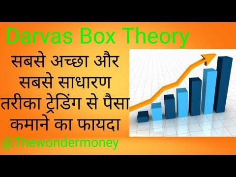 Simple Darvas Box Theory Youtube In 2020 Theories Stock Market Strategies