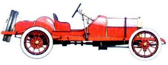El Lancia Alpha Corsa de 1908, un 4 cilindros de 2,5 litros y 53 HP a ...