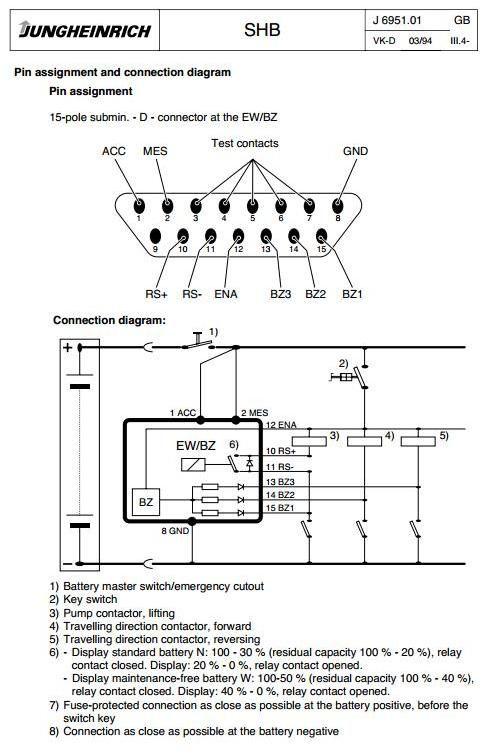 jungheinrich electric lift truck efg vac 22 efg vac 25 l s sl rh pinterest com Basic Electrical Schematic Diagrams Light Switch Wiring Diagram