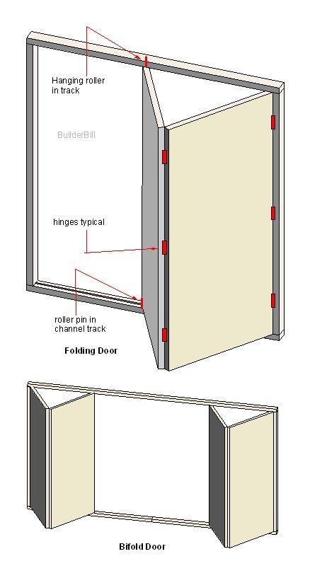 Diy Falttur Www Builderbill D Garagenbau Einbauschrank Und