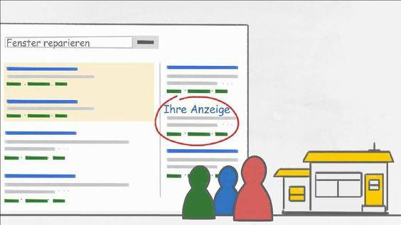 Was genau ist AdWords?