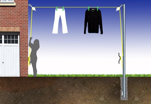 washing line pulley system 2 pulleys 2 cleats 2 anchor. Black Bedroom Furniture Sets. Home Design Ideas