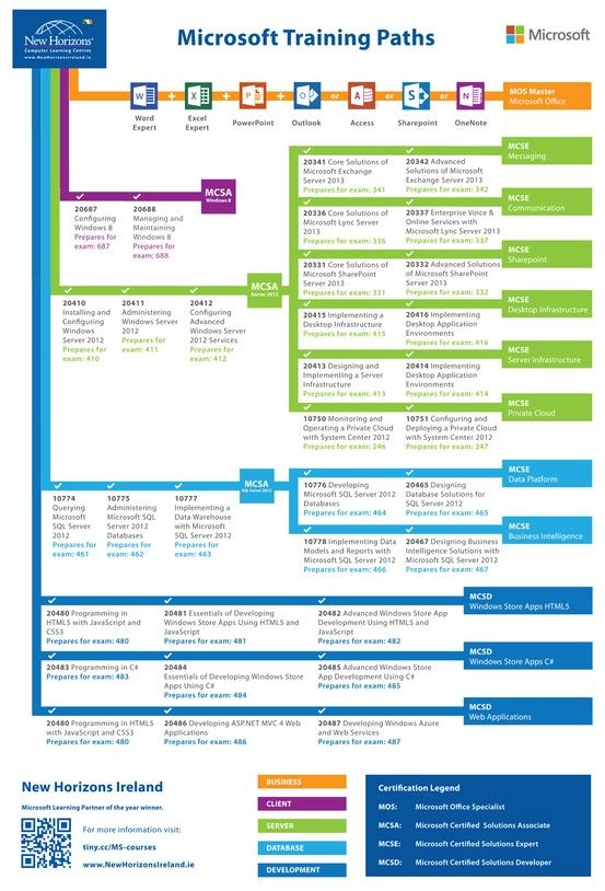 microsoft certification paths       newhorizonsireland