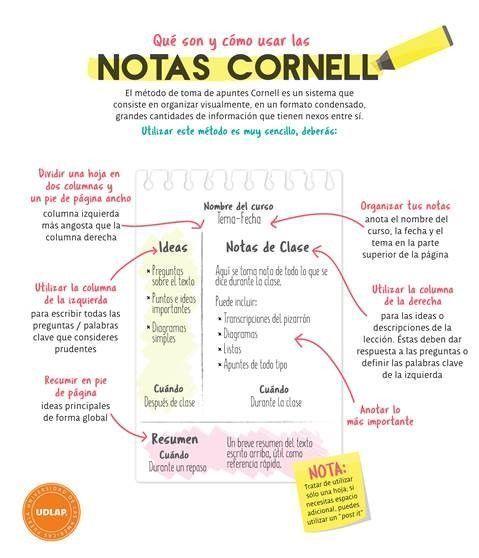 Que Son Y Como Usar Las Notas Cornell 357191814190882765 Tecnicas De Estudo Metodos De Estudo Como Fazer Resumo