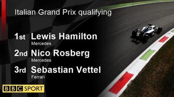 Mercedes' Lewis Hamilton dominated qualifying on his way to pole position at the Italian Grand Prix - equalling Ayrton Senna's pole record at Monza.