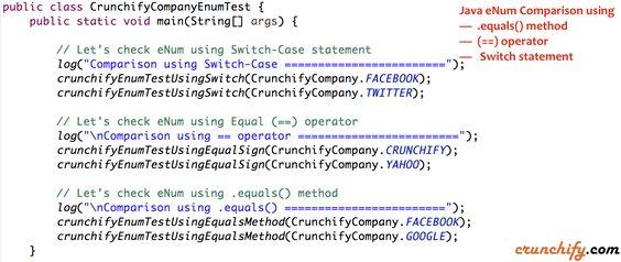 Java Enum Comparison Using Equals Operator Switch Case Statement And Equals Method Complete Tutorial Https Cr Switch Statement Equality Statement
