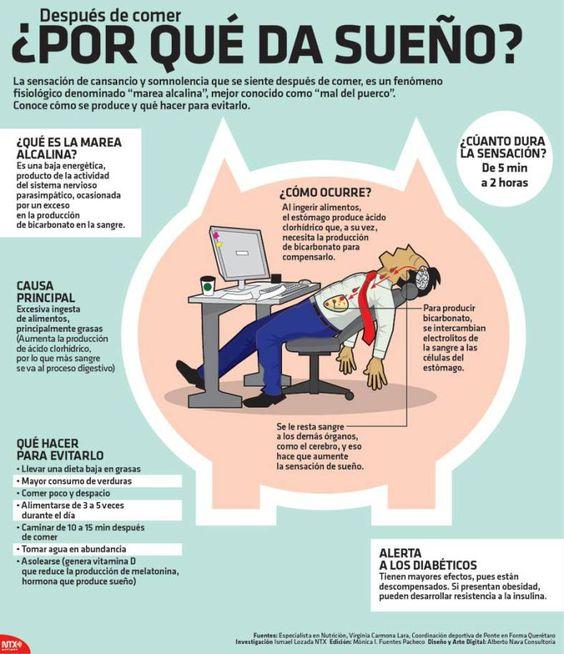 20150203 Infografia Porque Te Da Sueño Despues De Comer @Candidman