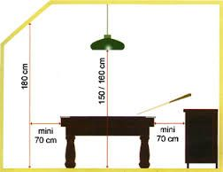 Image Result For Pool Table Size In Mm | Technical Data | Pinterest | Pool  Table Sizes And Pool Table