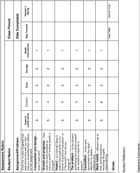 Elementary School Rubrics  Art Assessment Ideas