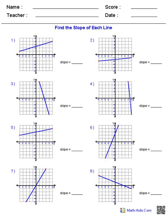 Worksheets Finding Slope Worksheets equation a line and algebra on pinterest finding slope from graphed line