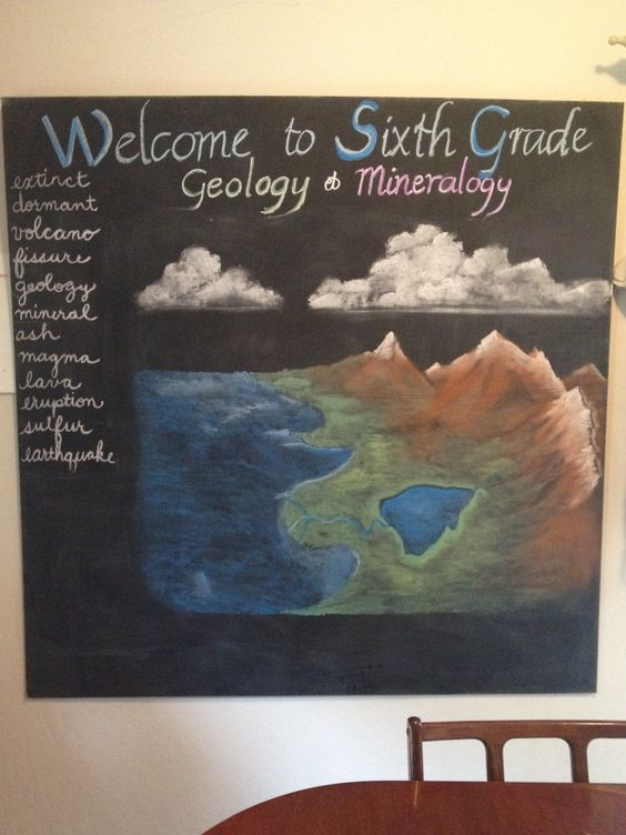 The Water Cycle. Waldorf 6th grade.