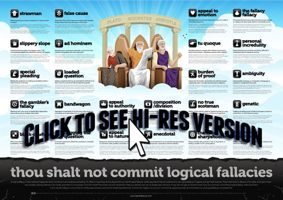 logic fallacies essay One reason they're common is that they can be quite effective but if we offer or  are convinced by a fallacious argument we will not be acting as good logical and .