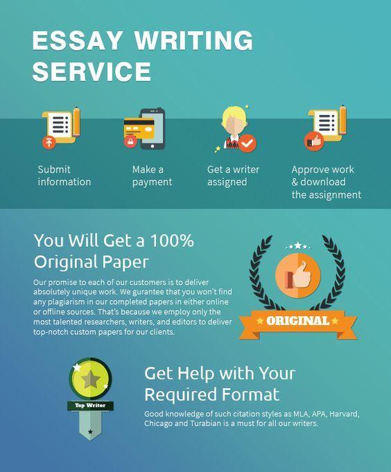 Essay Writing Service Help Best Writer Online