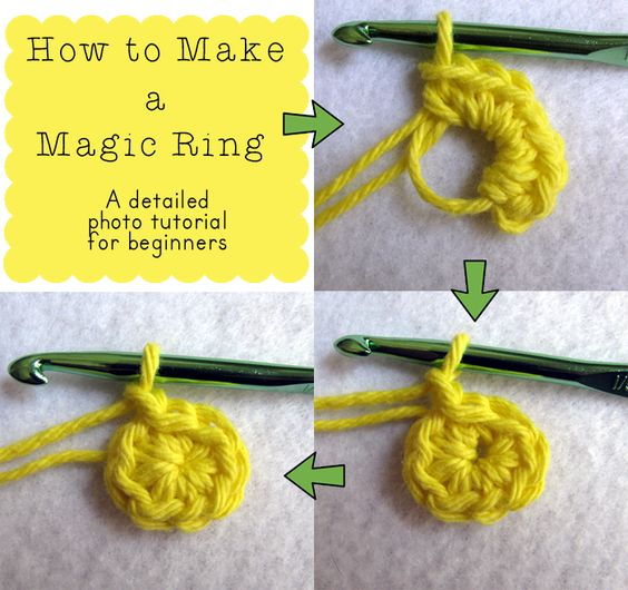 Crochet Magic Circle Tutorial : Pinterest The world s catalog of ideas