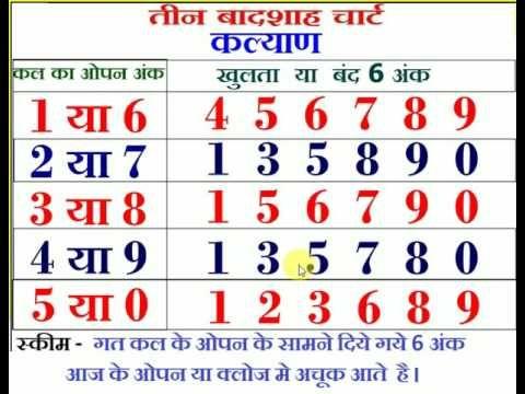 Kalyan Satta Matka Online Fast Result For Android Extraordinary