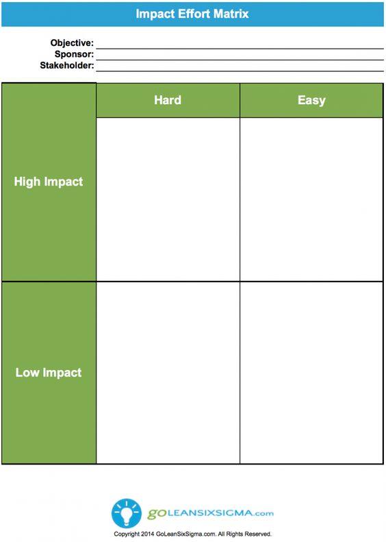 Impact Effort Matrix - GoLeanSixSigma Lean Six Sigma - project roles and responsibilities matrix templates