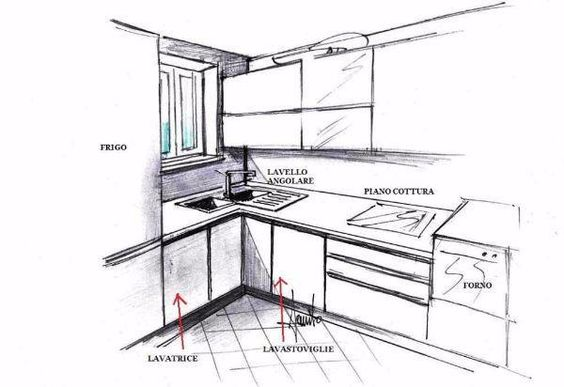 Lavello angolare inox in cucina dallo stile moderno   cucine e ...