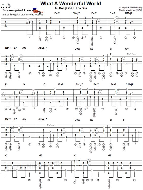 Guitar : guitar chords for what a wonderful world Guitar Chords in Guitar Chords For What ...