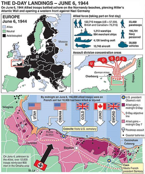 d day june 6 1944 casualties