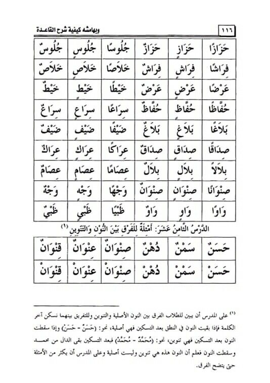 Pin By سنا الحمداني On قراءات Words Word Search Puzzle Word Search