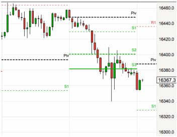 The Best Forex Trades For December 12/13, 2013