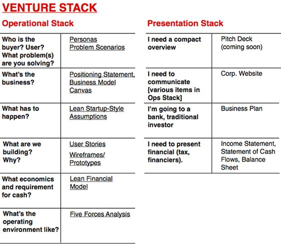 Stack Venture Group 32